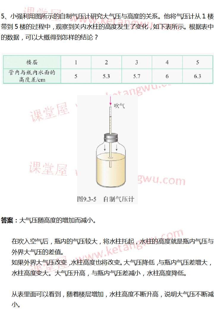 小强利用图所示的自制气压计研究大气压与高度的图片